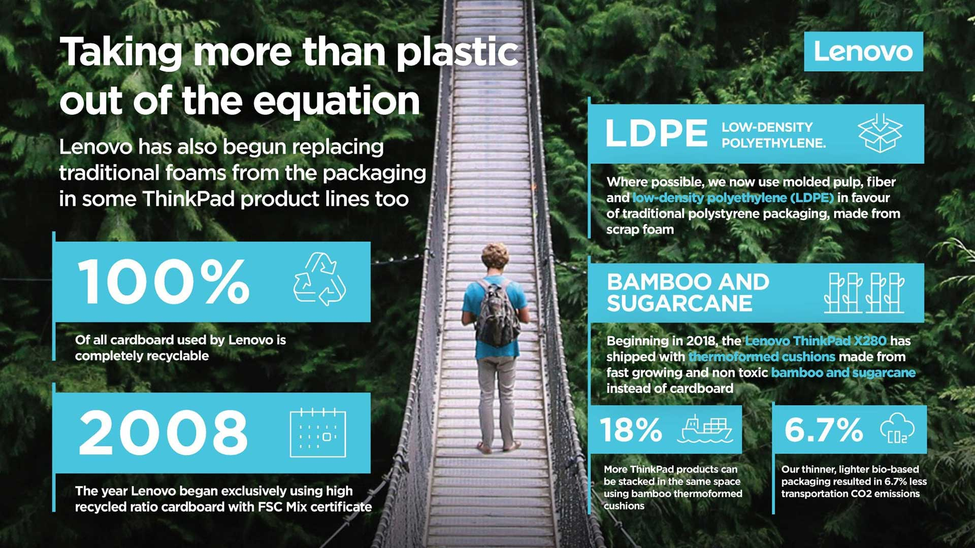 Инфографика: Taking more than plastic out of the equasion